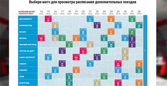 Бесплатный проезд на ЧМ 2018 года по футболу в России