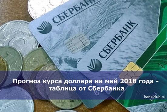 Прогноз курса доллара на май 2018 года - таблица от Сбербанка