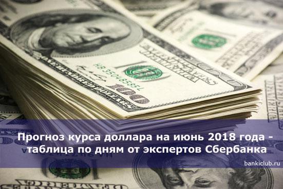 Прогноз курса доллара на июнь 2018 года - таблица по дням от экспертов Сбербанка