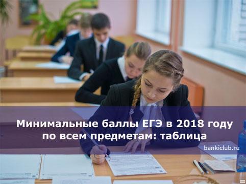 Минимальные баллы ЕГЭ в 2018 году по всем предметам: таблица