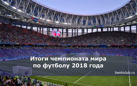 Итоги чемпионата мира по футболу 2020 года