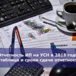 Отчетность ИП на УСН в 2018 году — таблица и сроки сдачи отчетности