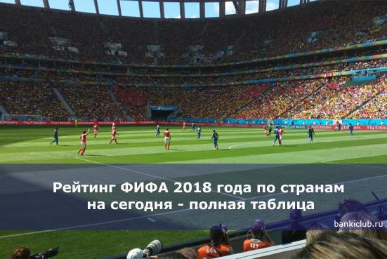 Рейтинг ФИФА 2018 года по странам на сегодня - полная таблица