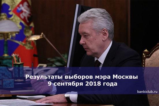 Результаты выборов мэра Москвы 9 сентября 2020 года