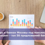 Вклады в банках Москвы под максимальный процент — топ 50 предложений банков