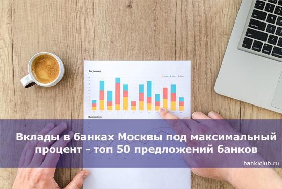Вклады в банках Москвы под максимальный процент - топ 50 предложений банков