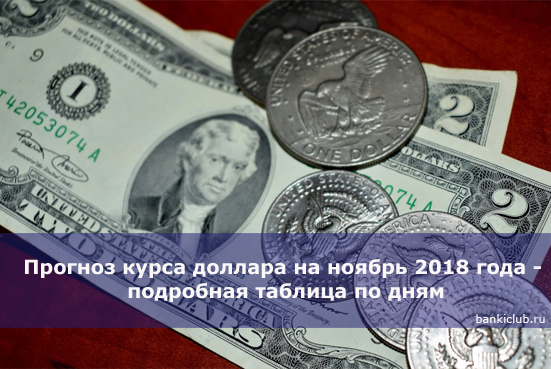 Прогноз курса доллара на ноябрь 2020 года - подробная таблица по дням