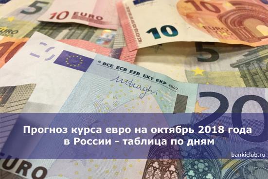 Прогноз курса евро на октябрь 2018 года в России - таблица по дням