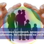 Список страховых компаний, аккредитованных Сбербанком, по состоянию на 2018 год
