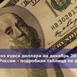 Прогноз курса доллара на декабрь 2018 года в России — подробная таблица по дням