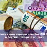 Прогноз курса евро на декабрь 2018 года в России — таблица по дням