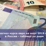 Прогноз курса евро на март 2019 года в России — таблица по дням