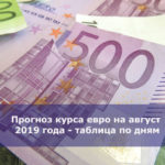 Прогноз курса евро на август 2019 года — таблица по дням