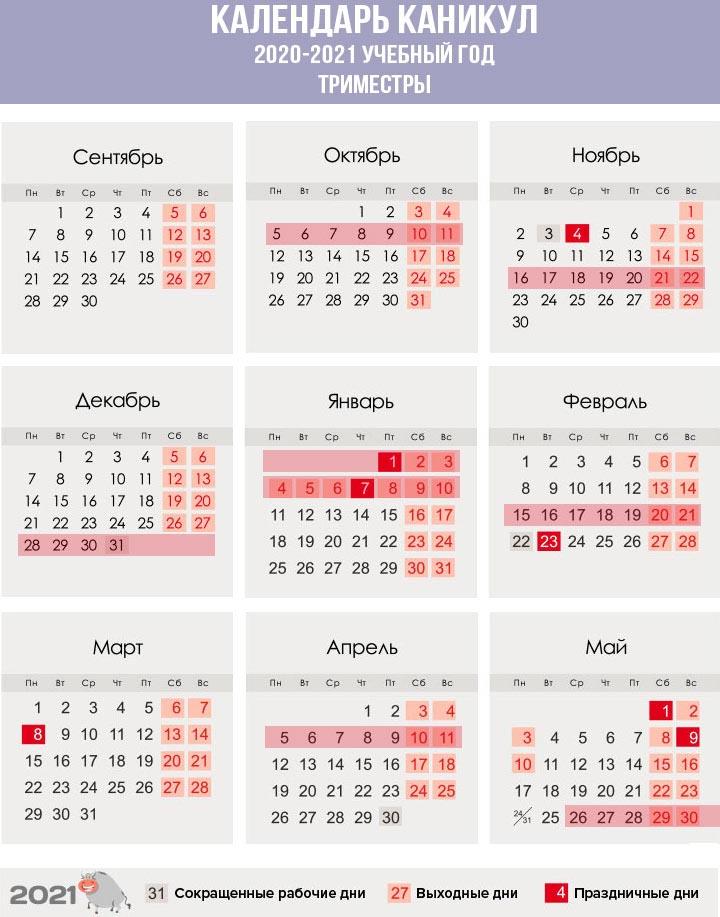 При применении триместров приблизительные даты школьных каникул на 2020-2021