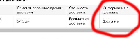 Как отследить посылку по Почте России